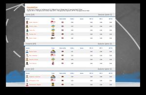 Bildschirmfoto 2013-09-30 um 09.17.20